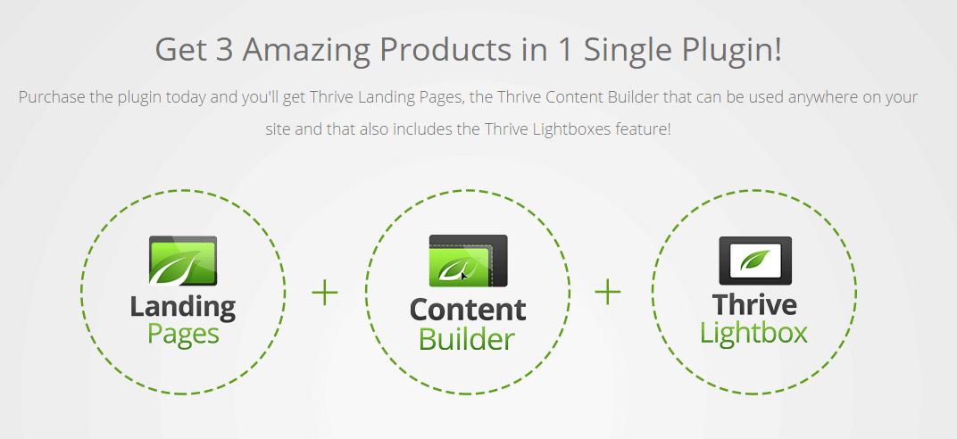 Transform Your WordPress Blog Into A Marketing Machine!