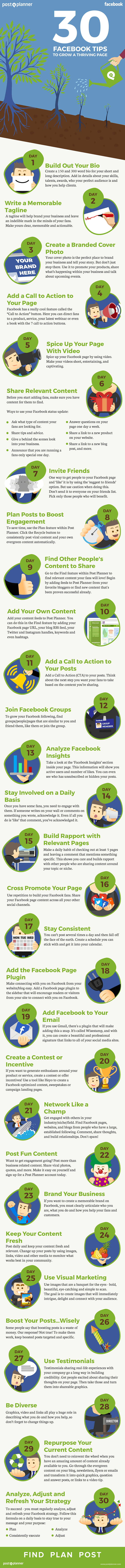 30 Facebook Page Tips